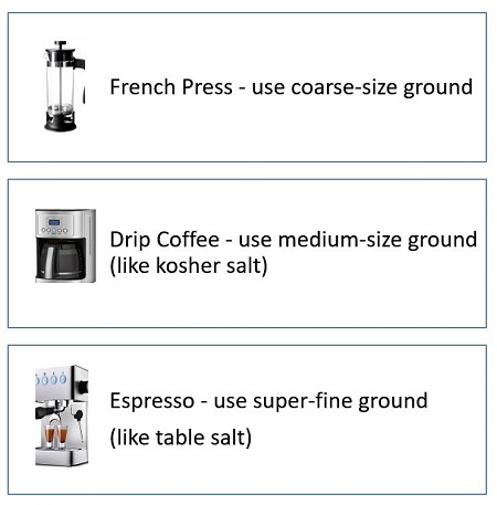 Coffee-grind-sizes-for-french-press-drip-espresso